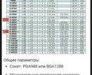 Процессор Intel® Core™ i3-390M