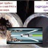 Гидро-динамическая промывка канализационных труб.. Фото 1.