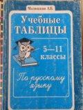 Русский язык. Фото 1.