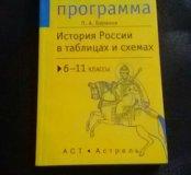 Учебник-пособие история России