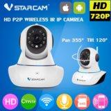 Камера IP упр-е с моб.устройств ( подслушивание )