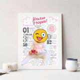 Постер/плакат достижений для новорожденных