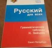 Грамматические таблицы Зайцева