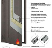 Входная дверь с установкой Doorhan