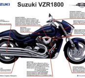 Запчасти Suzuki Boulevard M109R, inttuder VZR 1800
