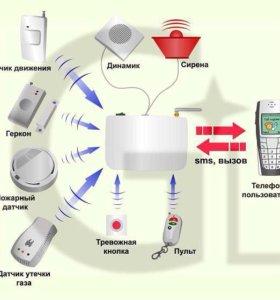 GPS сигнализации, камеры, помощь в установке.