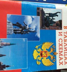 ЕГЭ Русский и общество
