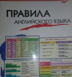 Словарик для начальных классов изучающих англ.яз
