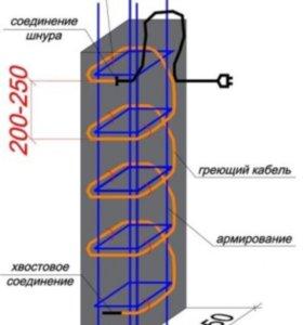 КДБС кабель прогрева бетона 220В
