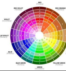 Покраска фасадов идругих видов мебели и дерева
