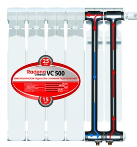 Радиаторы отопления биметаллические Radena