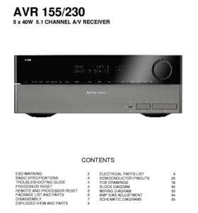 AV ресивер + акустика в подарок!