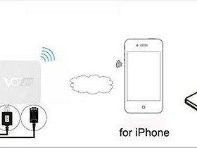 WiFi повторитель