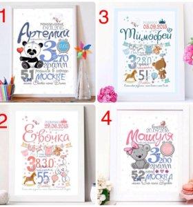 Метрика для новорожденных/постер, плакат достижей