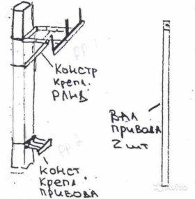 Кр-йн для разьединителя и ручного привода