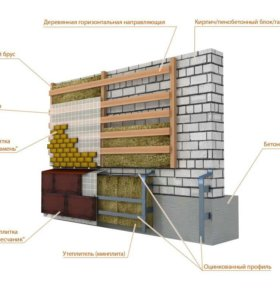 Фасадные панели с креплением под дюбель/саморез