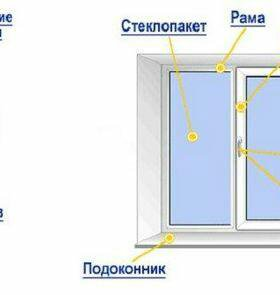 Ремонт окон, балконов и лоджий.