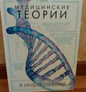 Книга. Медицинские  теории.