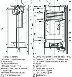 АОГВ-116-3 Новый. Торг
