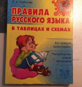 Правила по русскому