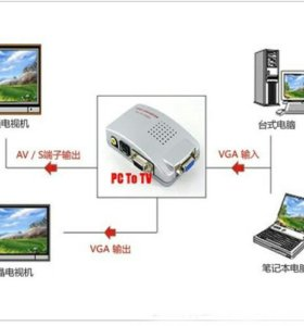 Видеоконвертер VGA в AV