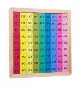 Обучающая игра Таблица умножения