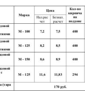 Кирпич М-100, М-125,М-150