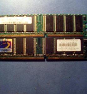 Оперативная память(ОЗУ)