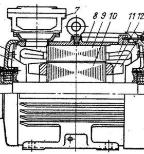 Продам эл.двигатель 22кВт