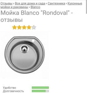 """Кухонные мойки и раковины Blanco """"Rondoval"""""""