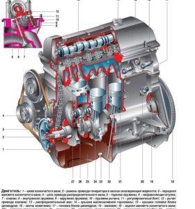 Жигулевский двигатель