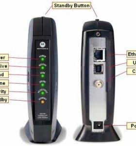ADSL кабельный модем Motorola