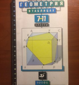 Геометрия в таблицах и схемах 7-11 классы
