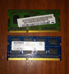 Оперативная память DDR 3