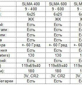 ЛАЗЕРНЫЙ ДАЛЬНОМЕР SLMA 1000
