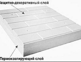 Плитка фасадная утеплитель