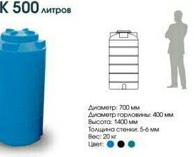 Пластиковый бак 500 л. Новый