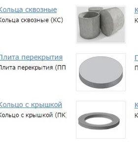 Ногинск колодезные кольца и крышки