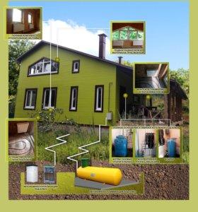 Отопление и газификация