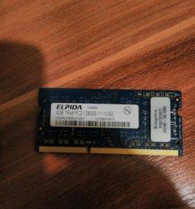 Ноутбучная оперативная память 4 гб