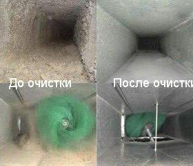 Чистка, очистка вентиляции и дымоходов