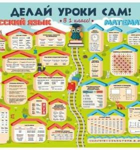 Плакат шпаргалка