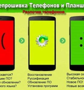 Прошивка смартфонов планшетов