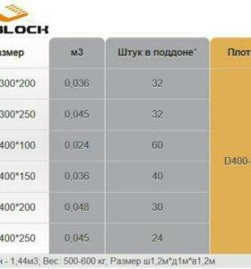 """Газобетонные блоки""""Uniblock"""""""