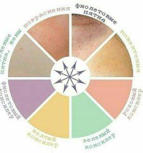 Палетка цветных консилеров