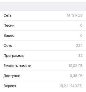 iPhone 6 (16gb) space gray РОСТЕСТ