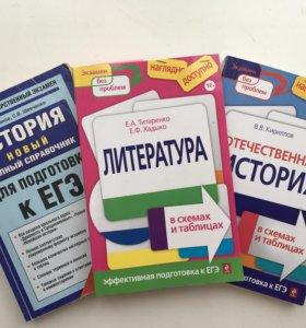 ЕГЭ справочник литература.