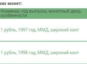 Редкие рубли