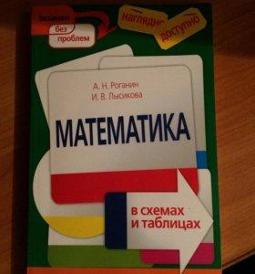 Пособие для подготовки к экзамену по математике