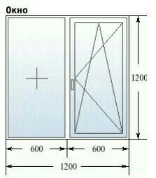 Окно ПВХ 120х120 см